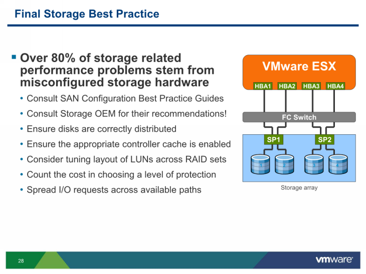 Storage Best Practices
