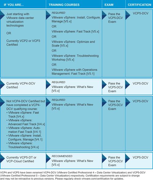 VCP5-DCV_20130702sm